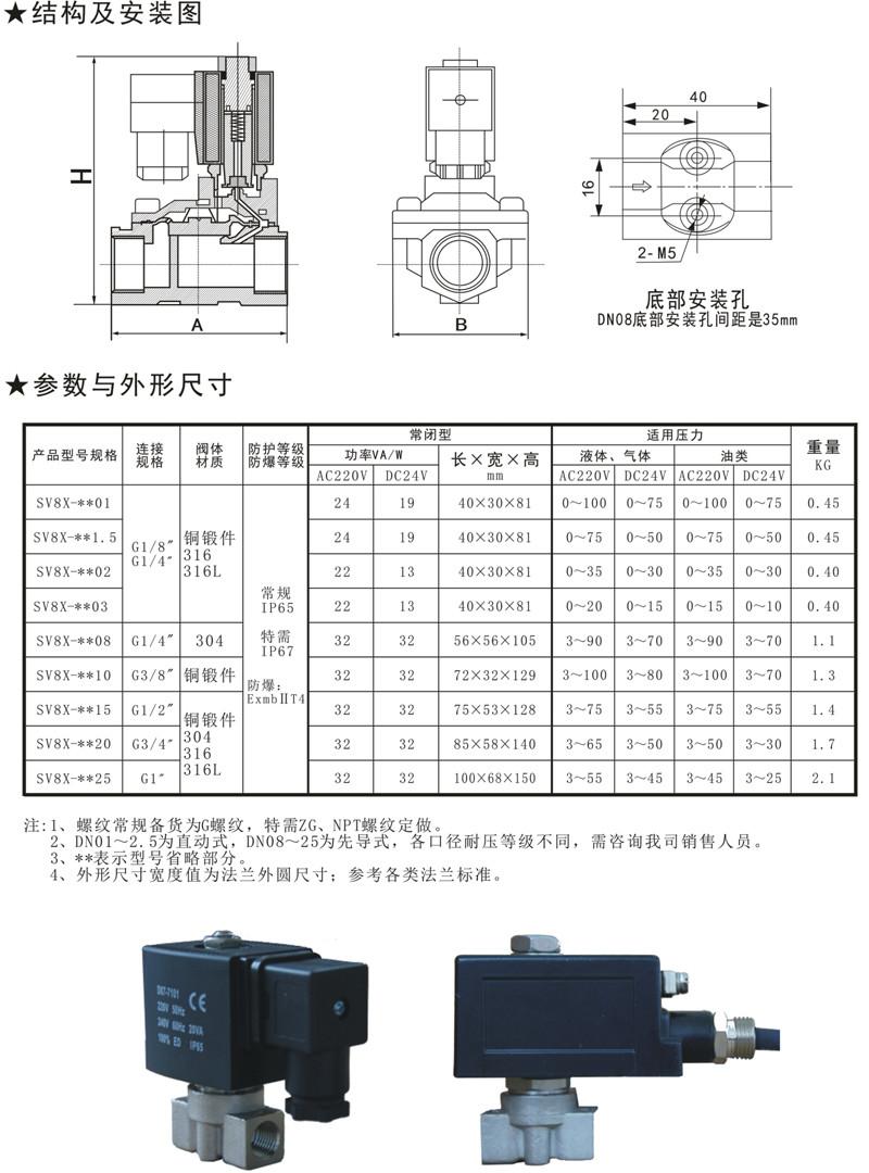 SV8X直动活塞式高压电磁阀